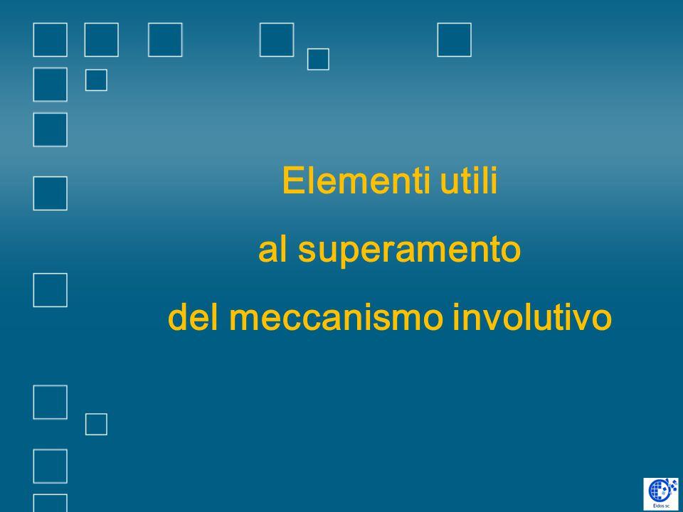 Elementi utili al superamento del meccanismo involutivo