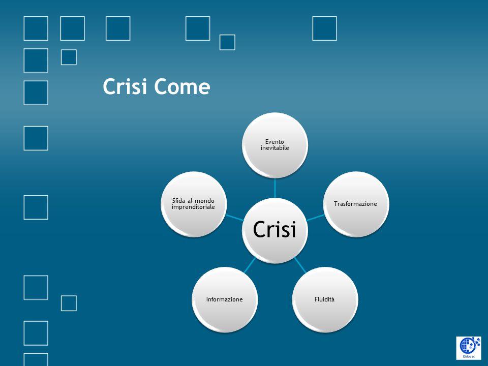 Crisi Come Crisi Evento inevitabile TrasformazioneFluiditàInformazione Sfida al mondo imprenditoriale
