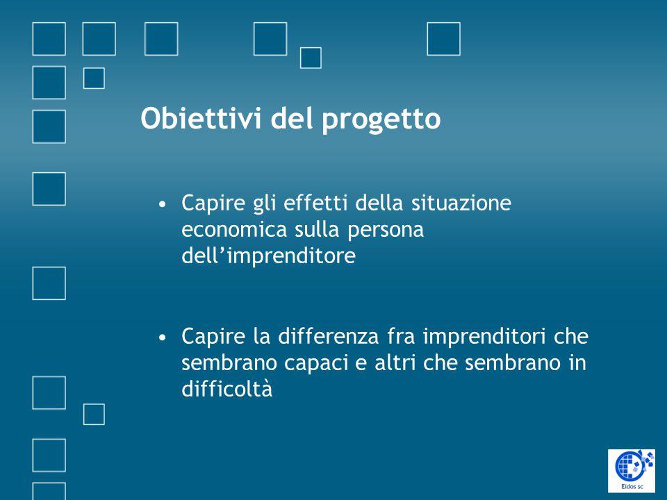 Obiettivi del progetto Capire gli effetti della situazione economica sulla persona dell'imprenditore Capire la differenza fra imprenditori che sembrano capaci e altri che sembrano in difficoltà