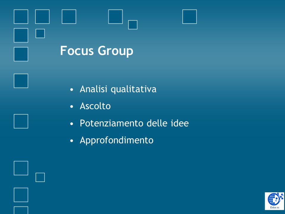 Focus Group Analisi qualitativa Ascolto Potenziamento delle idee Approfondimento