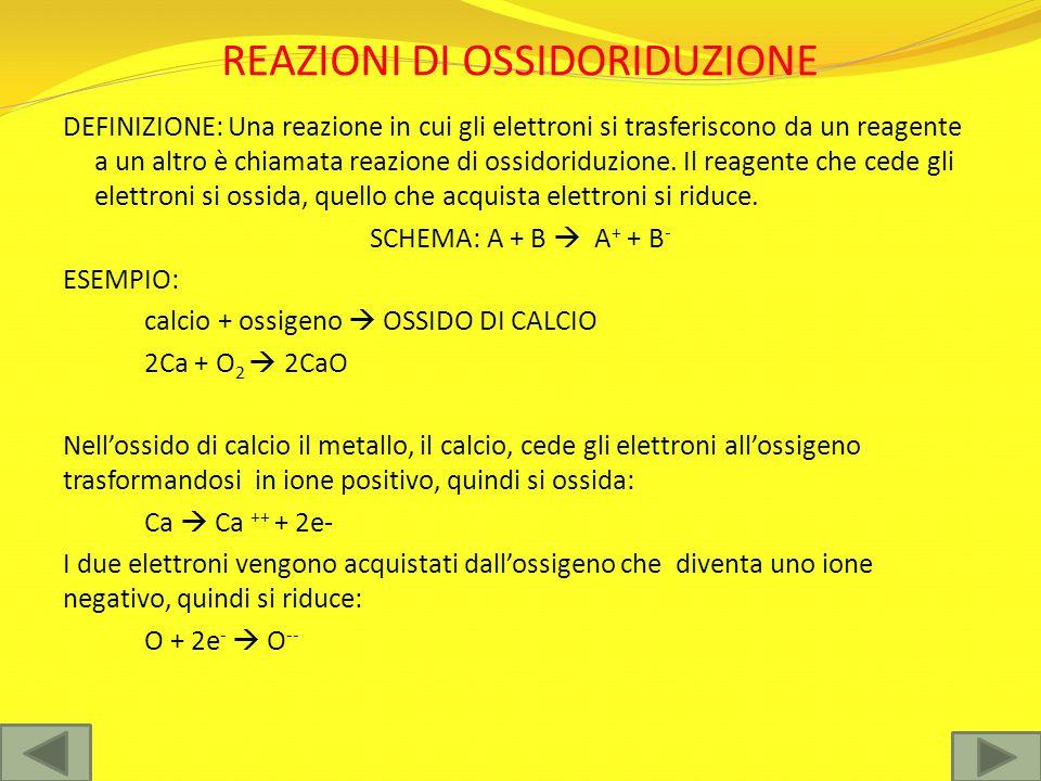 REAZIONI DI OSSIDORIDUZIONE DEFINIZIONE: Una reazione in cui gli elettroni si trasferiscono da un reagente a un altro è chiamata reazione di ossidorid