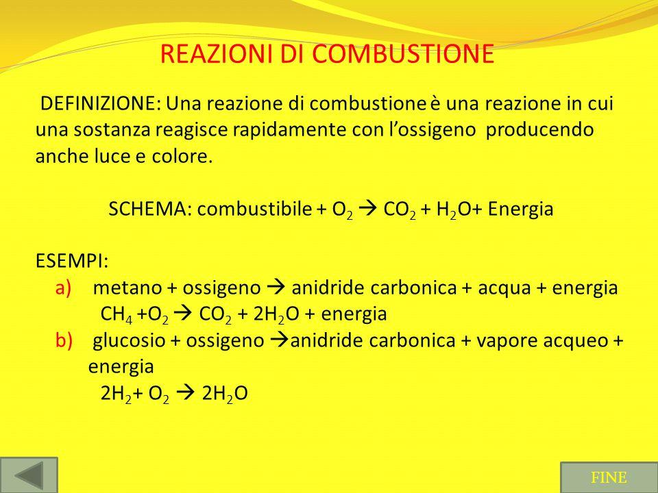 REAZIONI DI COMBUSTIONE DEFINIZIONE: Una reazione di combustione è una reazione in cui una sostanza reagisce rapidamente con l'ossigeno producendo anc