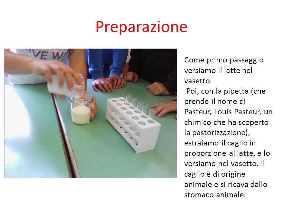 Preparazione Come primo passaggio versiamo il latte nel vasetto. Poi, con la pipetta (che prende il nome di Pasteur, Louis Pasteur, un chimico che ha
