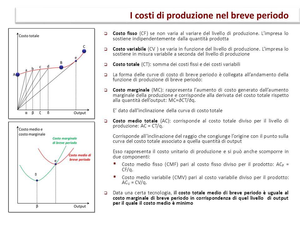  Costo fisso (CF) se non varia al variare del livello di produzione. L'impresa lo sostiene indipendentemente dalla quantità prodotta  Costo variabil