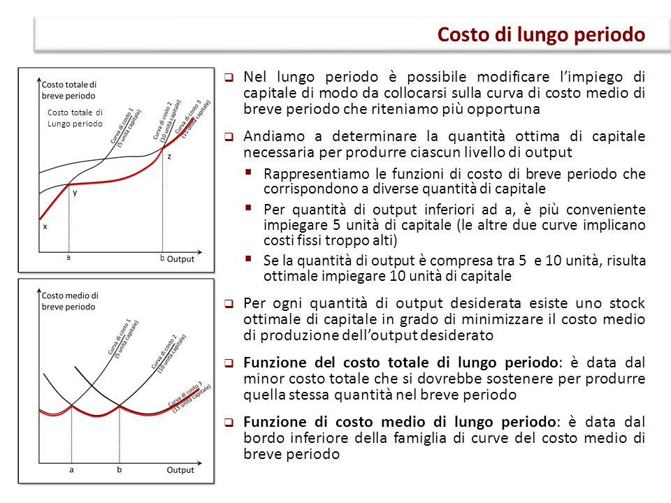  Nel lungo periodo è possibile modificare l'impiego di capitale di modo da collocarsi sulla curva di costo medio di breve periodo che riteniamo più o