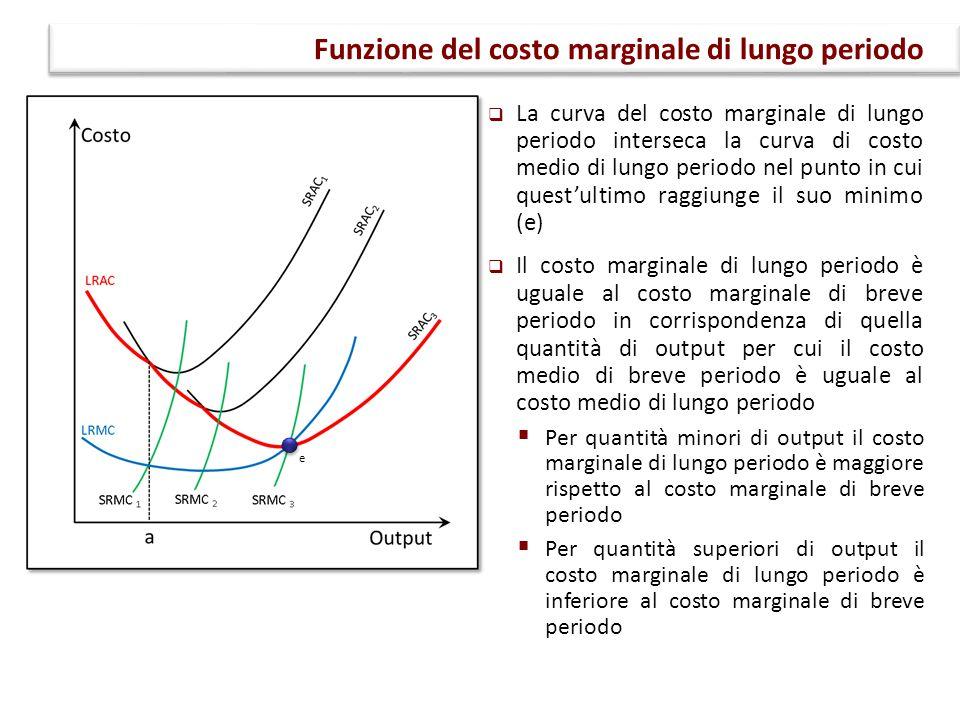  La curva del costo marginale di lungo periodo interseca la curva di costo medio di lungo periodo nel punto in cui quest'ultimo raggiunge il suo mini