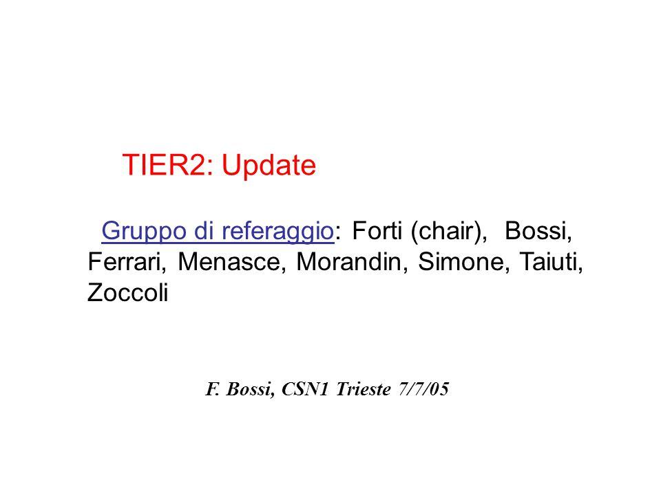 Gruppo di referaggio: Forti (chair), Bossi, Ferrari, Menasce, Morandin, Simone, Taiuti, Zoccoli TIER2: Update F.
