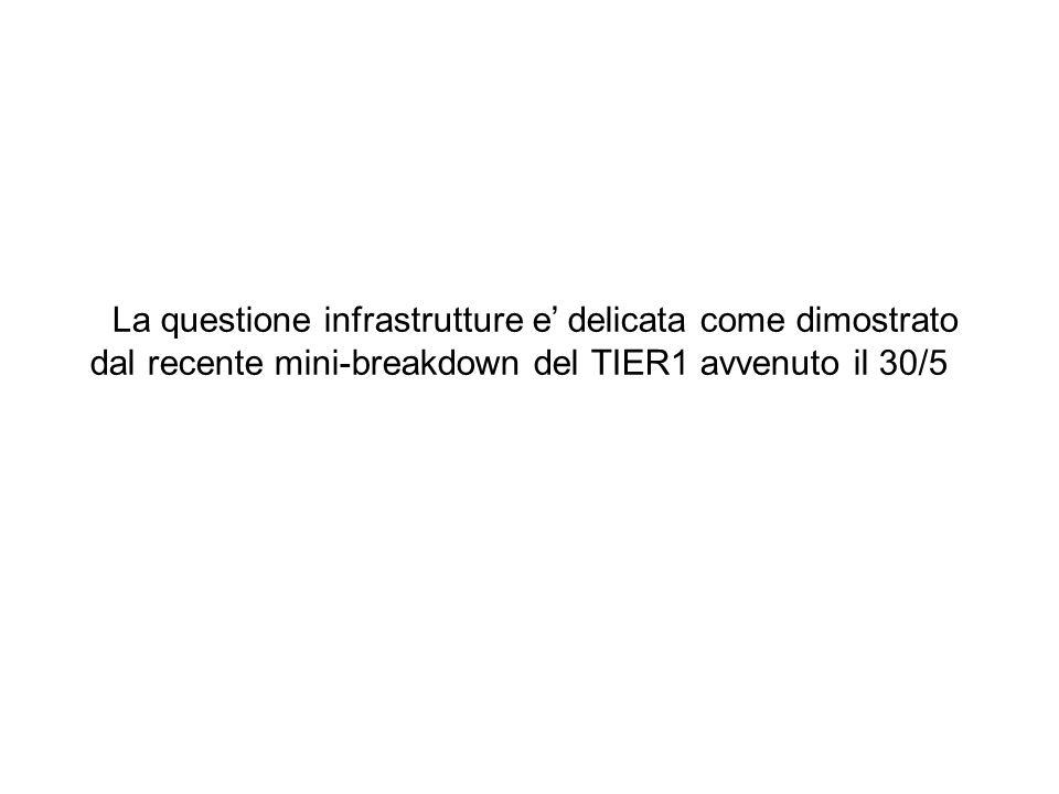 La questione infrastrutture e' delicata come dimostrato dal recente mini-breakdown del TIER1 avvenuto il 30/5