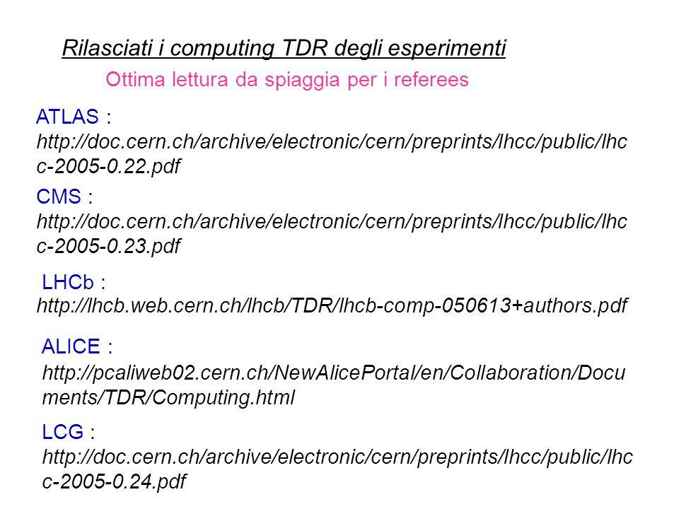 Rilasciati i computing TDR degli esperimenti Ottima lettura da spiaggia per i referees ATLAS : http://doc.cern.ch/archive/electronic/cern/preprints/lhcc/public/lhc c-2005-0.22.pdf CMS : http://doc.cern.ch/archive/electronic/cern/preprints/lhcc/public/lhc c-2005-0.23.pdf http://lhcb.web.cern.ch/lhcb/TDR/lhcb-comp-050613+authors.pdf LHCb : ALICE : http://pcaliweb02.cern.ch/NewAlicePortal/en/Collaboration/Docu ments/TDR/Computing.html LCG : http://doc.cern.ch/archive/electronic/cern/preprints/lhcc/public/lhc c-2005-0.24.pdf