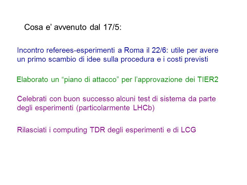 Cosa e' avvenuto dal 17/5: Elaborato un piano di attacco per l'approvazione dei TIER2 Incontro referees-esperimenti a Roma il 22/6: utile per avere un primo scambio di idee sulla procedura e i costi previsti Celebrati con buon successo alcuni test di sistema da parte degli esperimenti (particolarmente LHCb) Rilasciati i computing TDR degli esperimenti e di LCG