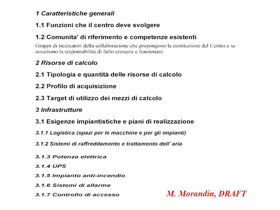 M. Morandin, DRAFT