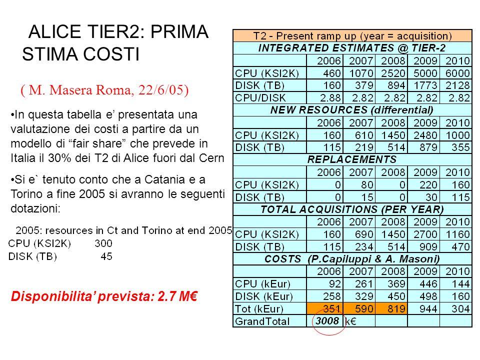ALICE TIER2: PRIMA STIMA COSTI ( M.