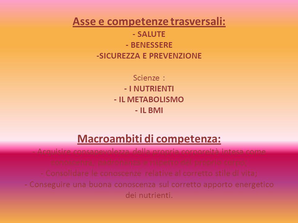 Asse e competenze trasversali: - SALUTE - BENESSERE -SICUREZZA E PREVENZIONE Scienze : - I NUTRIENTI - IL METABOLISMO - IL BMI Macroambiti di competen