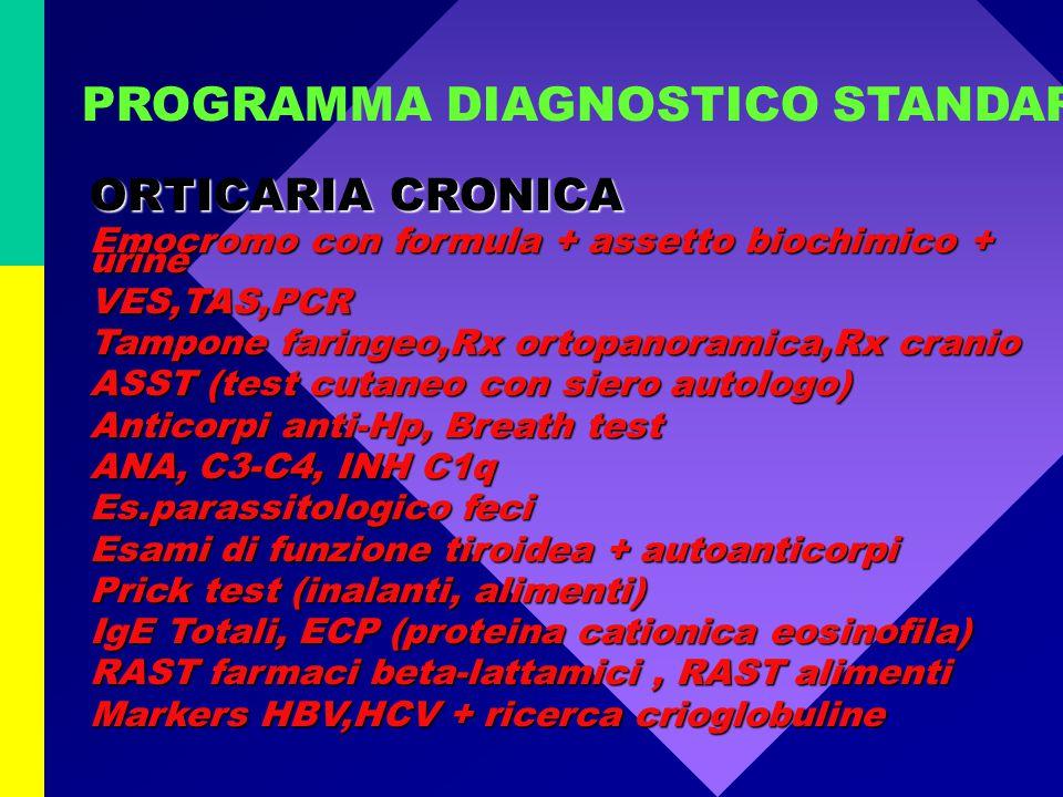 ORTICARIA CRONICA Emocromo con formula + assetto biochimico + urine VES,TAS,PCR Tampone faringeo,Rx ortopanoramica,Rx cranio ASST (test cutaneo con si