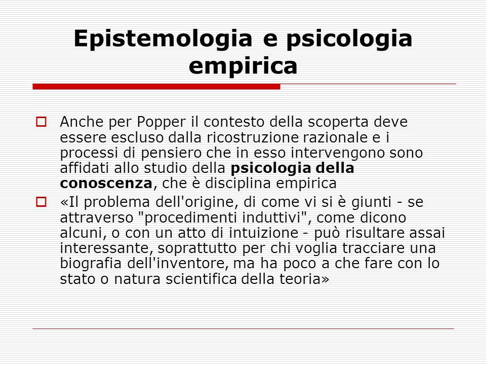 K.Popper: la logica della ricerca scientifica  K.R.