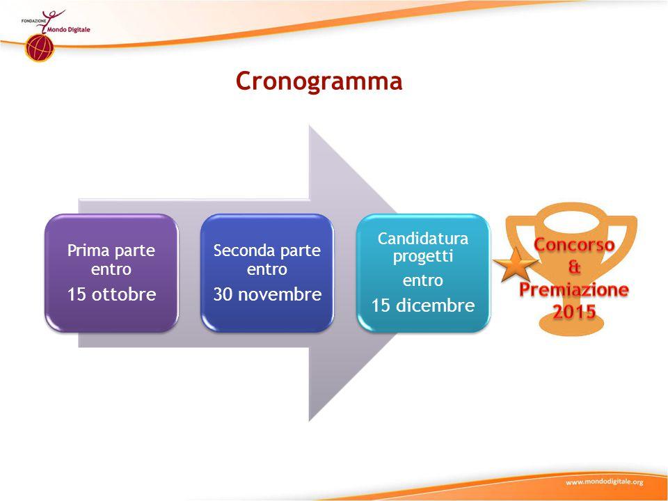 Cronogramma Prima parte entro 15 ottobre Seconda parte entro 30 novembre Candidatura progetti entro 15 dicembre