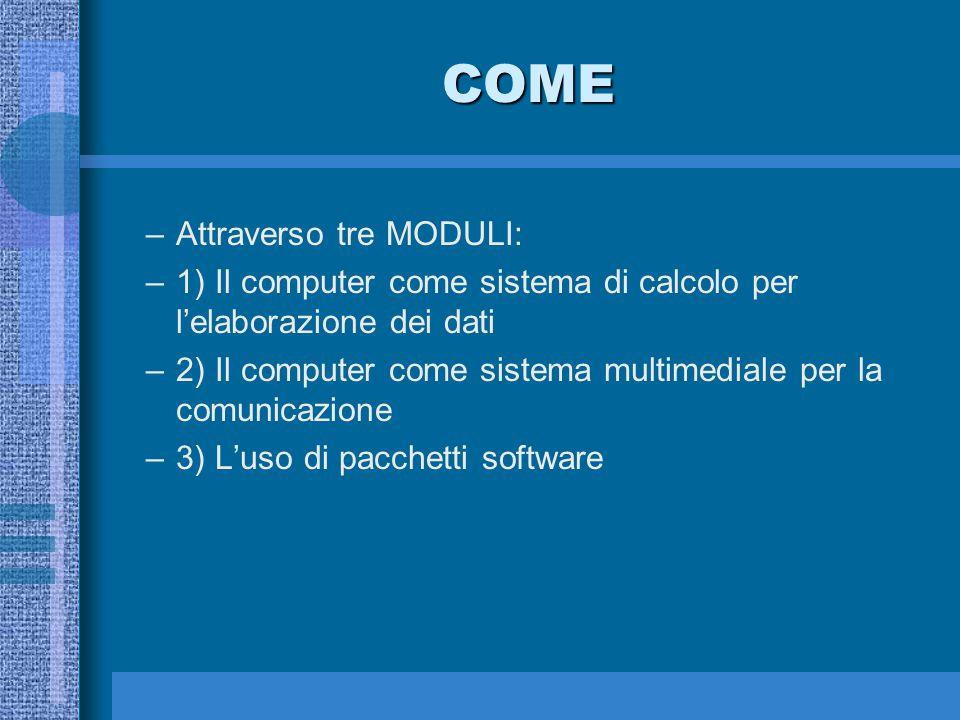 COME –Attraverso tre MODULI: –1) Il computer come sistema di calcolo per l'elaborazione dei dati –2) Il computer come sistema multimediale per la comu