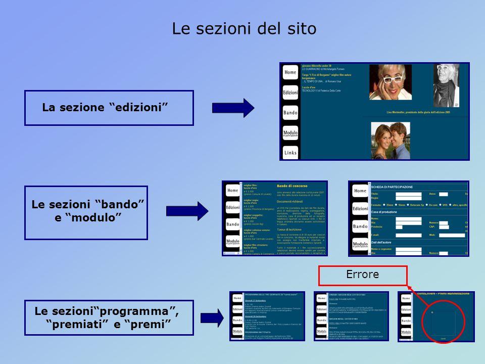 Le sezioni del sito La sezione edizioni Le sezioni bando e modulo Le sezioni programma , premiati e premi Errore