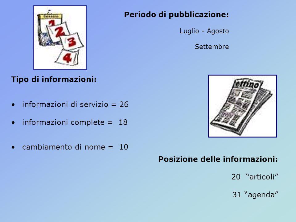Periodo di pubblicazione: Luglio - Agosto Settembre Tipo di informazioni: Posizione delle informazioni: 20 articoli 31 agenda informazioni di servizio = 26 informazioni complete = 18 cambiamento di nome = 10
