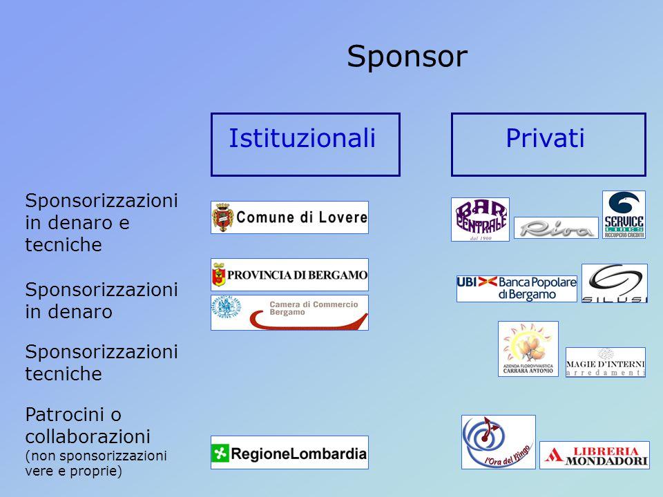 Sponsor IstituzionaliPrivati Sponsorizzazioni in denaro e tecniche Sponsorizzazioni in denaro Sponsorizzazioni tecniche Patrocini o collaborazioni (non sponsorizzazioni vere e proprie)