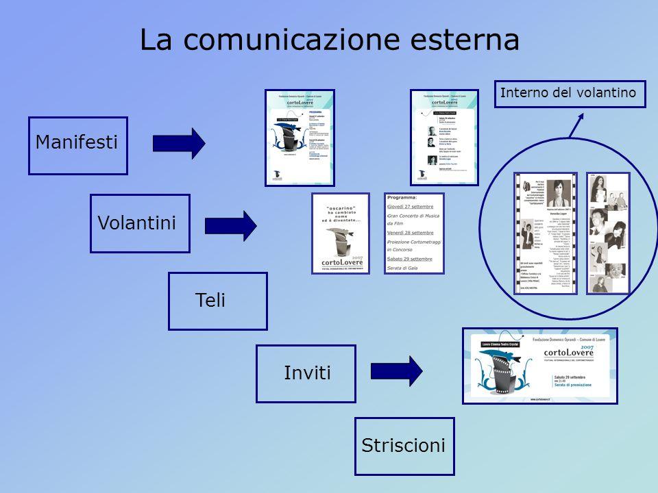 La comunicazione esterna Manifesti Volantini Inviti Striscioni Teli Interno del volantino
