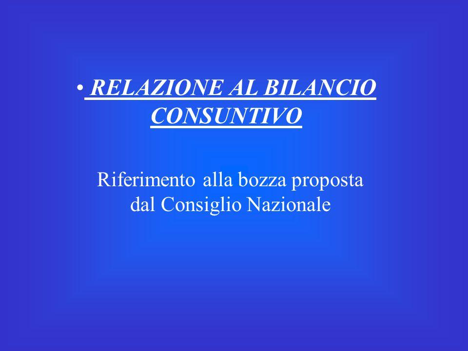 Riferimento alla bozza proposta dal Consiglio Nazionale RELAZIONE AL BILANCIO CONSUNTIVO