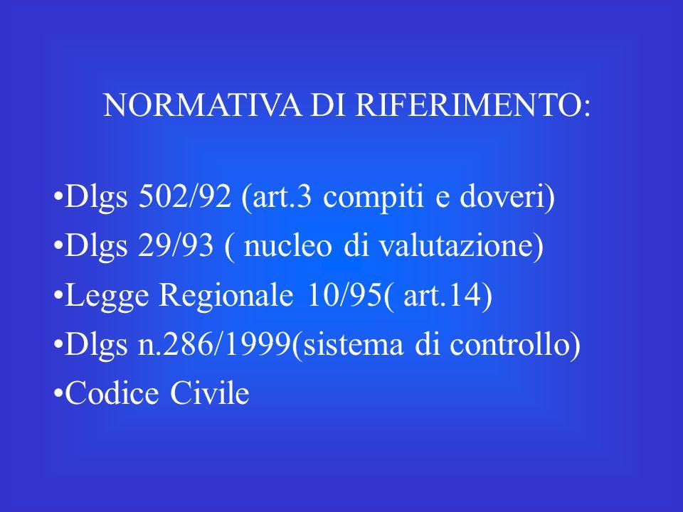 NORMATIVA DI RIFERIMENTO: Dlgs 502/92 (art.3 compiti e doveri) Dlgs 29/93 ( nucleo di valutazione) Legge Regionale 10/95( art.14) Dlgs n.286/1999(sistema di controllo) Codice Civile