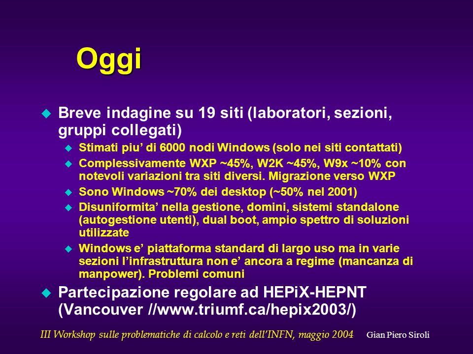 III Workshop sulle problematiche di calcolo e reti dell'INFN, maggio 2004 Gian Piero Siroli Oggi u Breve indagine su 19 siti (laboratori, sezioni, gruppi collegati) u Stimati piu' di 6000 nodi Windows (solo nei siti contattati) u Complessivamente WXP ~45%, W2K ~45%, W9x ~10% con notevoli variazioni tra siti diversi.