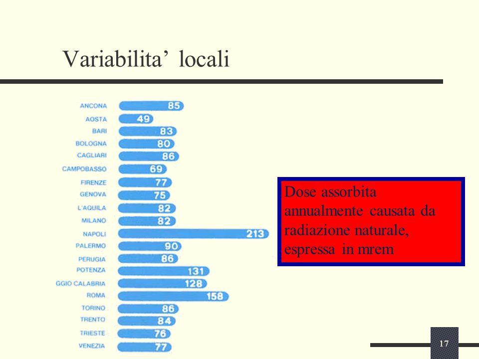 17 Variabilita' locali Dose assorbita annualmente causata da radiazione naturale, espressa in mrem