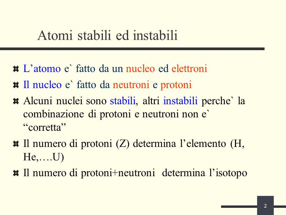 2 Atomi stabili ed instabili L'atomo e` fatto da un nucleo ed elettroni Il nucleo e` fatto da neutroni e protoni Alcuni nuclei sono stabili, altri ins