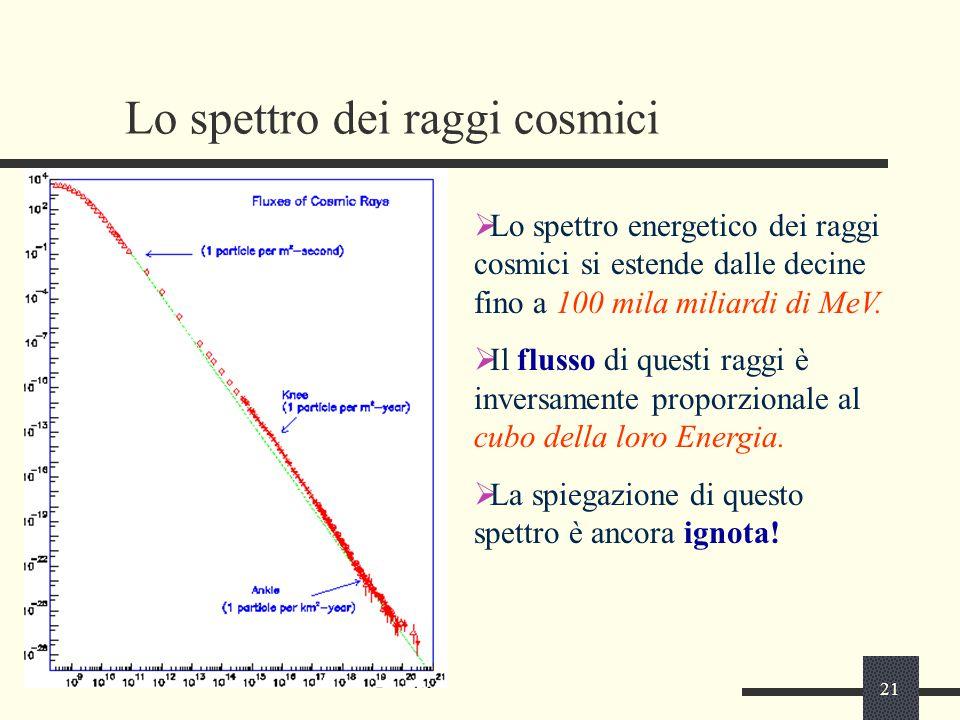 21 Lo spettro dei raggi cosmici  Lo spettro energetico dei raggi cosmici si estende dalle decine fino a 100 mila miliardi di MeV.  Il flusso di ques