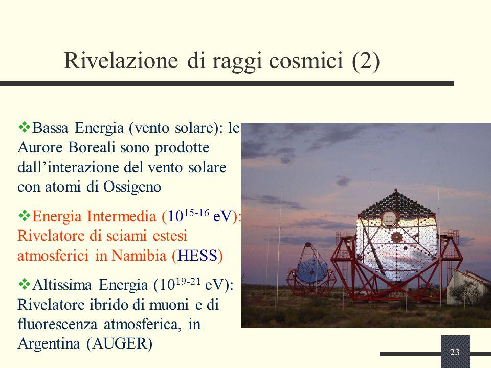 23 Rivelazione di raggi cosmici (2)  Bassa Energia (vento solare): le Aurore Boreali sono prodotte dall'interazione del vento solare con atomi di Oss