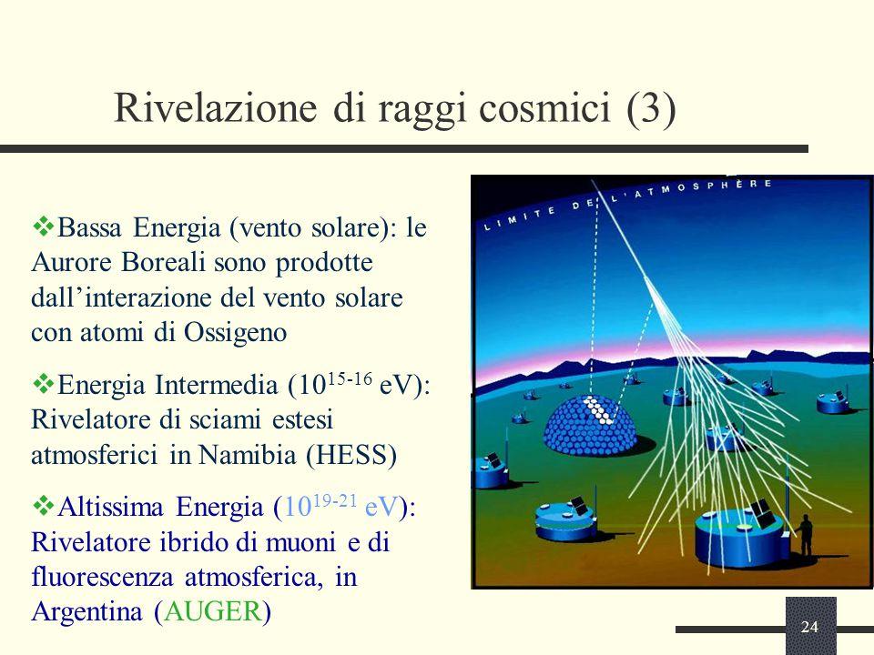 24 Rivelazione di raggi cosmici (3)  Bassa Energia (vento solare): le Aurore Boreali sono prodotte dall'interazione del vento solare con atomi di Oss
