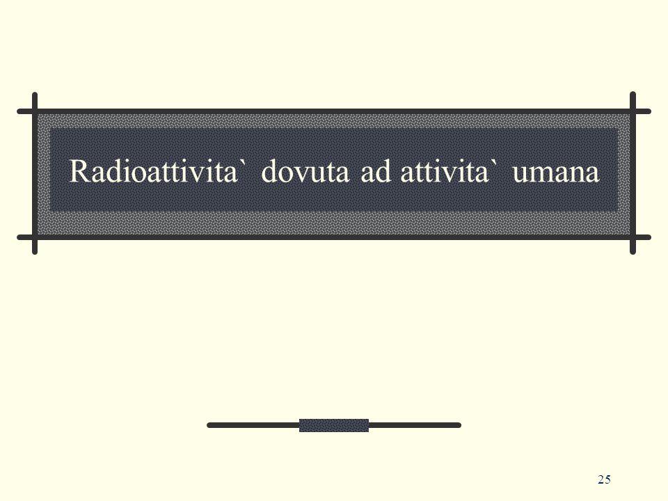25 Radioattivita` dovuta ad attivita` umana