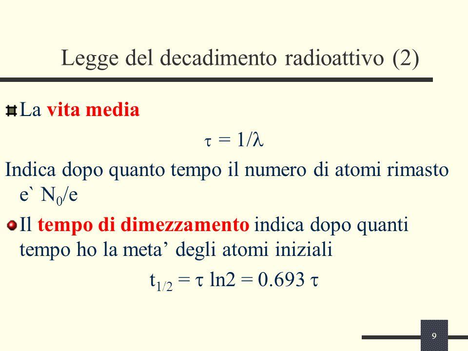 9 Legge del decadimento radioattivo (2) La vita media  = 1/ Indica dopo quanto tempo il numero di atomi rimasto e` N 0 /e Il tempo di dimezzamento in