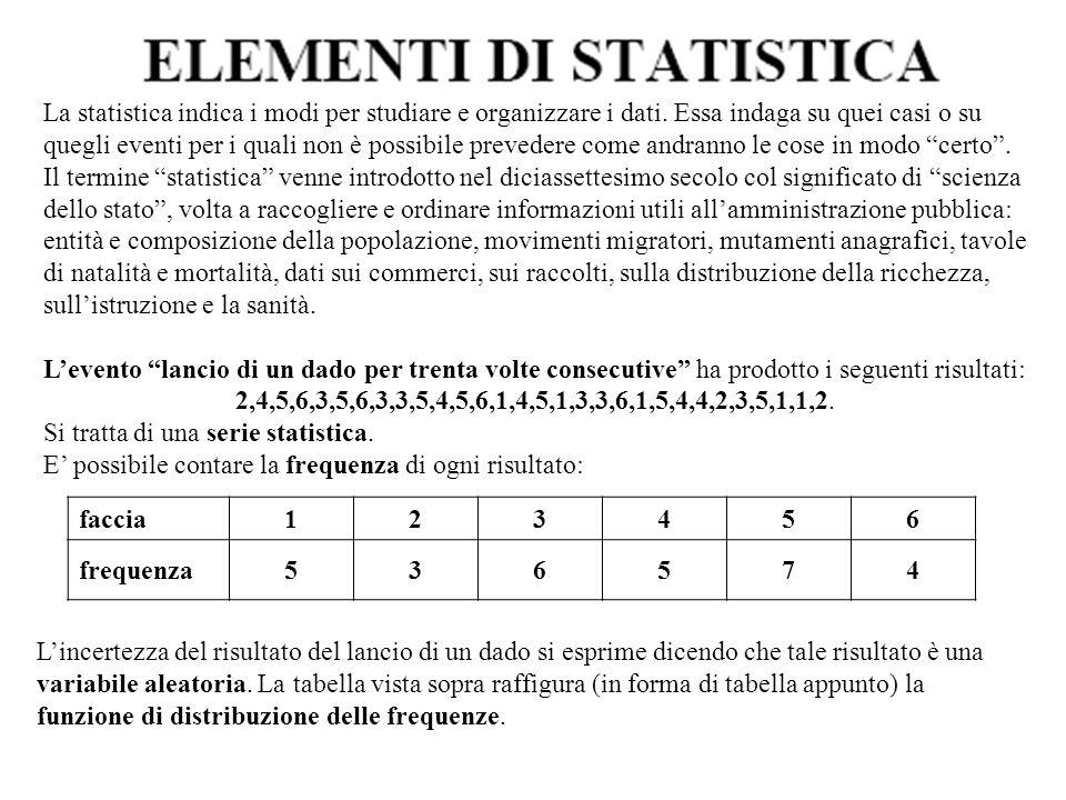 La statistica indica i modi per studiare e organizzare i dati. Essa indaga su quei casi o su quegli eventi per i quali non è possibile prevedere come