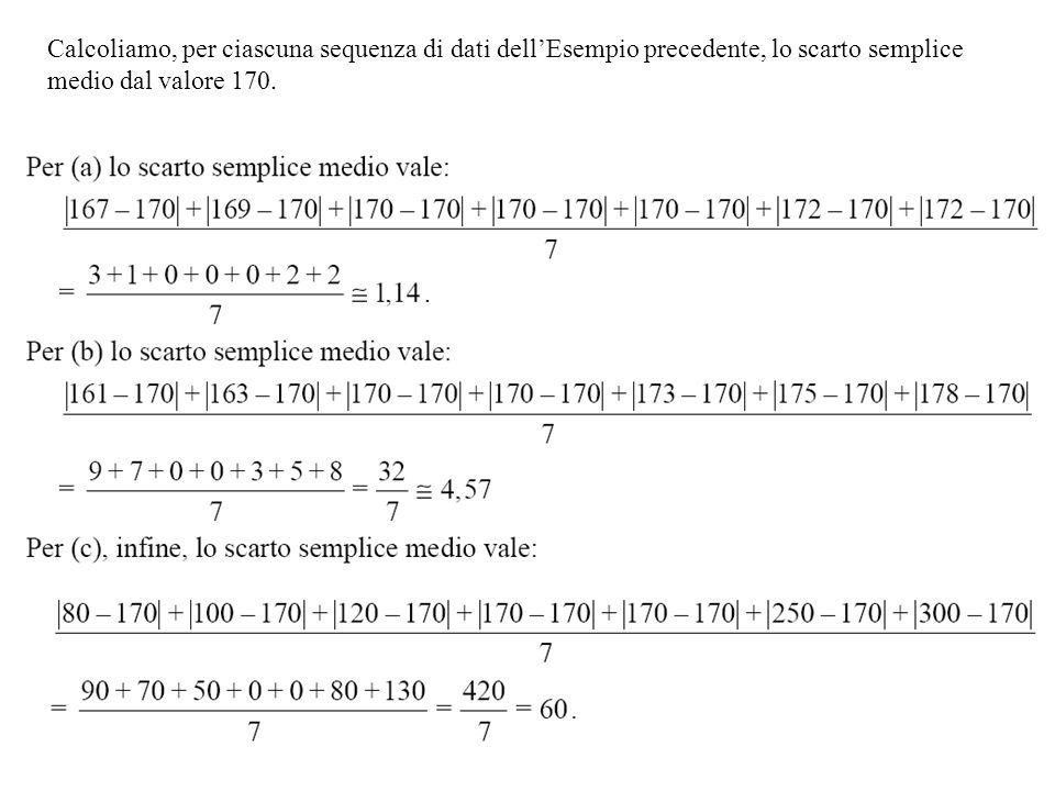 Calcoliamo, per ciascuna sequenza di dati dell'Esempio precedente, lo scarto semplice medio dal valore 170.