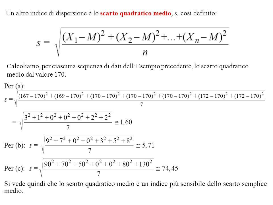 Un altro indice di dispersione è lo scarto quadratico medio, s, cosi definito: Calcoliamo, per ciascuna sequenza di dati dell'Esempio precedente, lo scarto quadratico medio dal valore 170.
