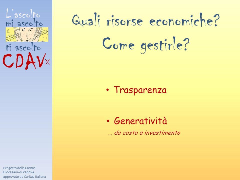 L'ascolto mi ascolto ti ascolto CDAV X Progetto della Caritas Diocesana di Padova approvato da Caritas Italiana Quali risorse economiche? Come gestirl