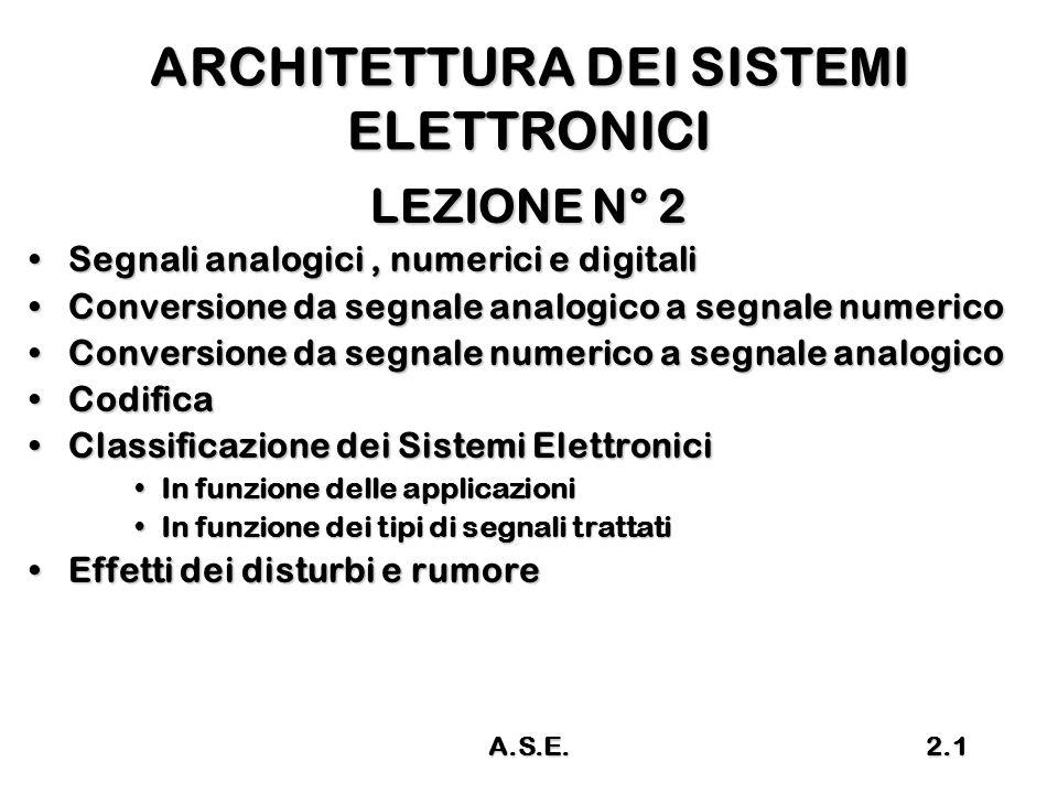 A.S.E.2.1 ARCHITETTURA DEI SISTEMI ELETTRONICI LEZIONE N° 2 Segnali analogici, numerici e digitaliSegnali analogici, numerici e digitali Conversione d
