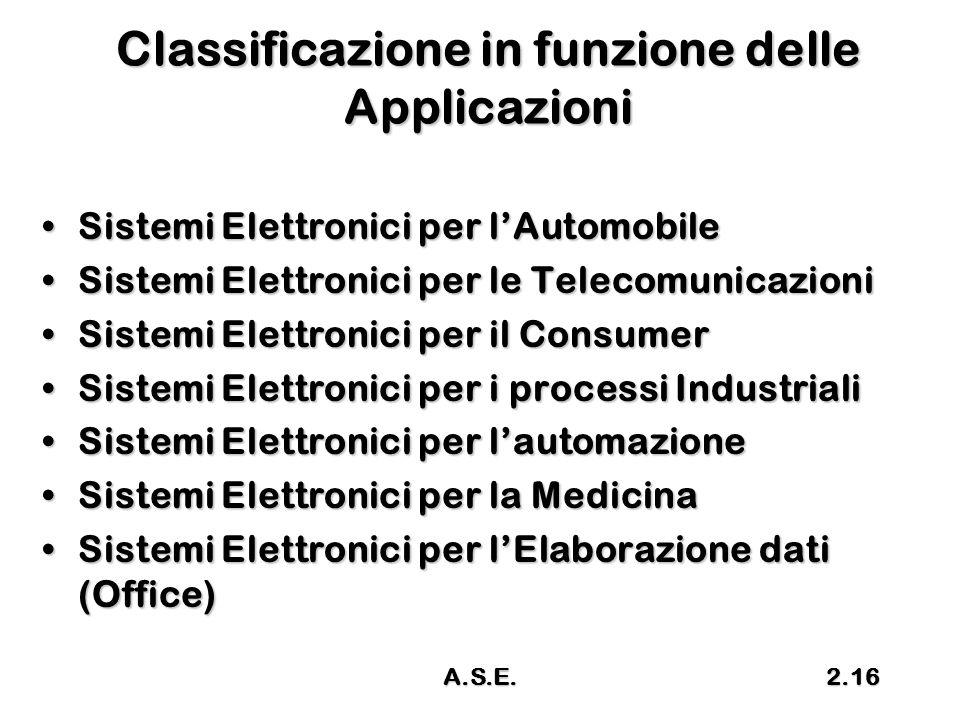 A.S.E.2.16 Classificazione in funzione delle Applicazioni Sistemi Elettronici per l'AutomobileSistemi Elettronici per l'Automobile Sistemi Elettronici