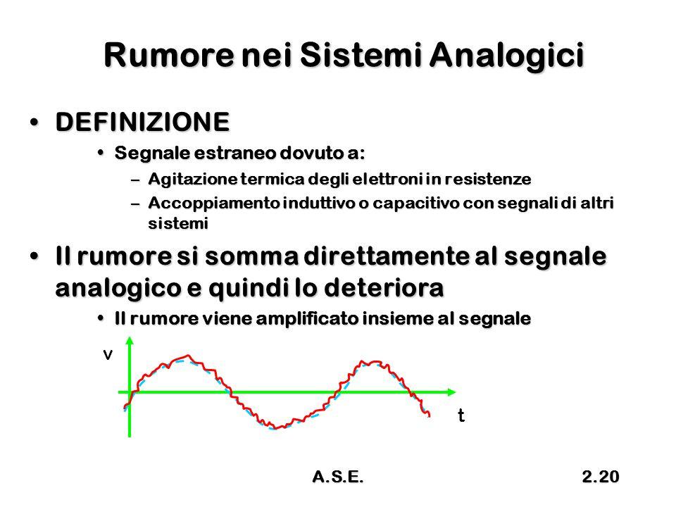 A.S.E.2.20 Rumore nei Sistemi Analogici DEFINIZIONEDEFINIZIONE Segnale estraneo dovuto a:Segnale estraneo dovuto a: –Agitazione termica degli elettron