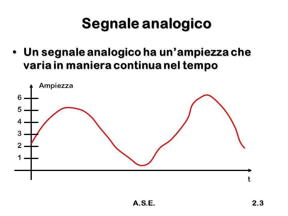 A.S.E.2.3 Segnale analogico Un segnale analogico ha un'ampiezza che varia in maniera continua nel tempoUn segnale analogico ha un'ampiezza che varia i