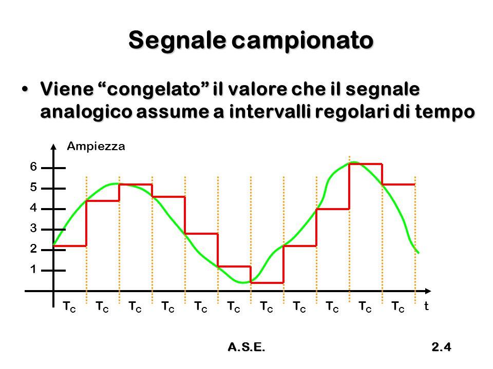 """A.S.E.2.4 Segnale campionato Viene """"congelato"""" il valore che il segnale analogico assume a intervalli regolari di tempoViene """"congelato"""" il valore che"""