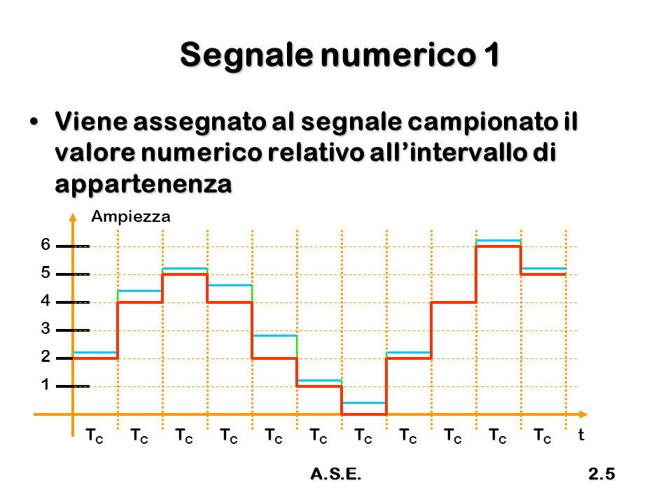 A.S.E.2.5 Segnale numerico 1 Viene assegnato al segnale campionato il valore numerico relativo all'intervallo di appartenenzaViene assegnato al segnal