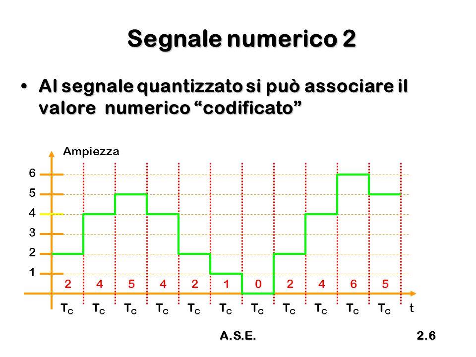 """A.S.E.2.6 Segnale numerico 2 Al segnale quantizzato si può associare il valore numerico """"codificato""""Al segnale quantizzato si può associare il valore"""