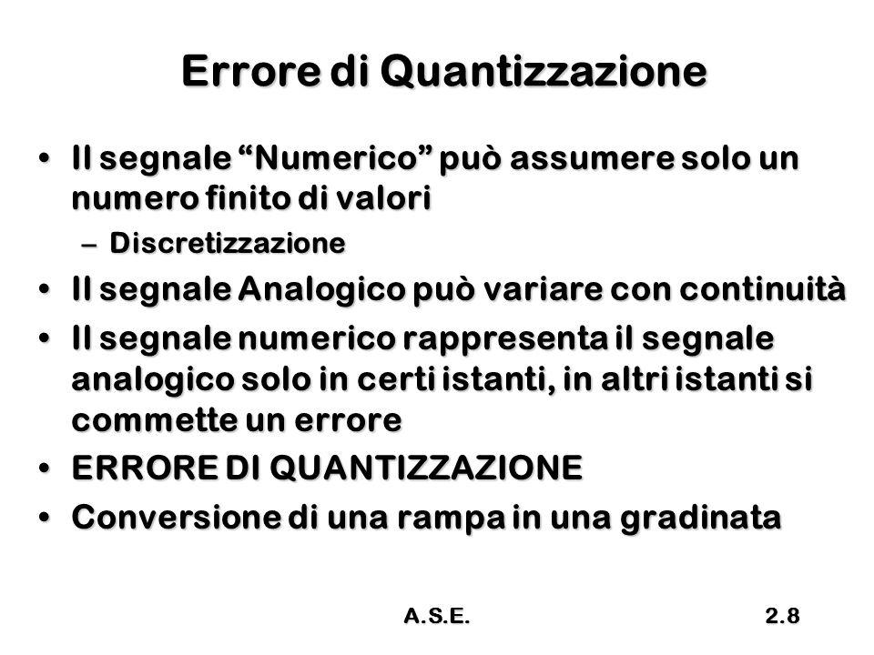"""A.S.E.2.8 Errore di Quantizzazione Il segnale """"Numerico"""" può assumere solo un numero finito di valoriIl segnale """"Numerico"""" può assumere solo un numero"""