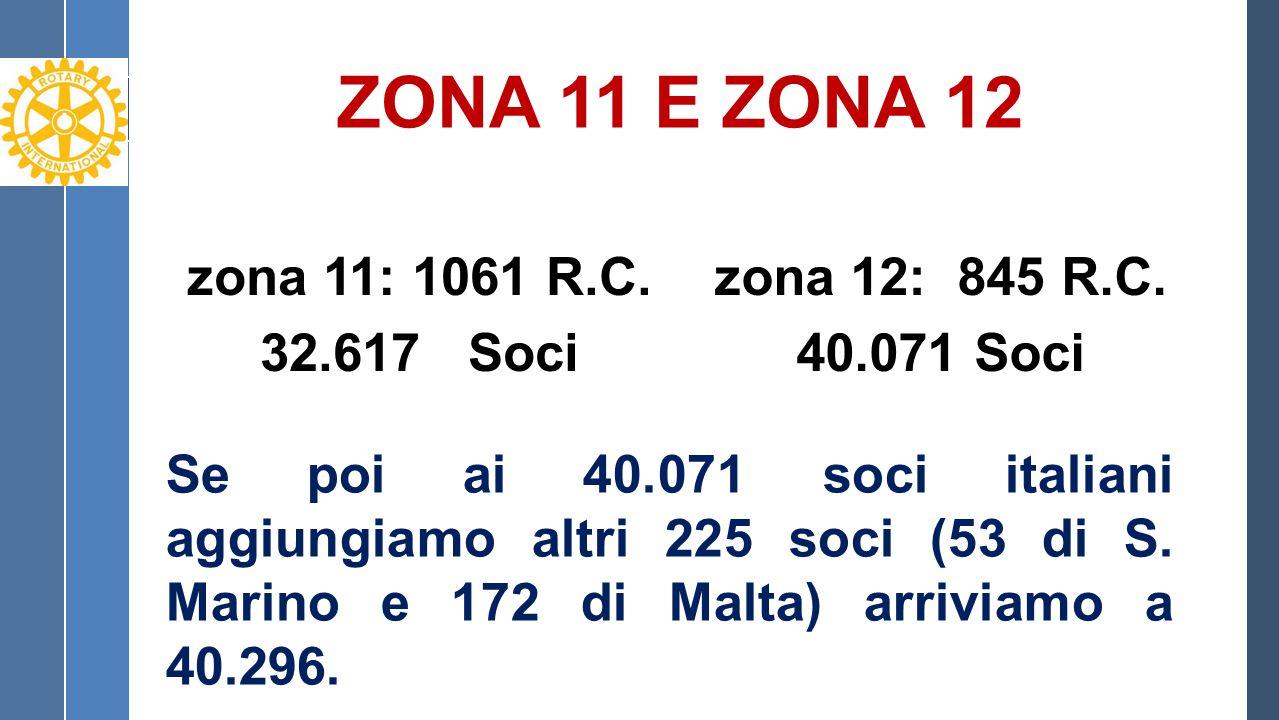 ZONA 11 E ZONA 12 zona 11: 1061 R.C. 32.617 Soci zona 12: 845 R.C.