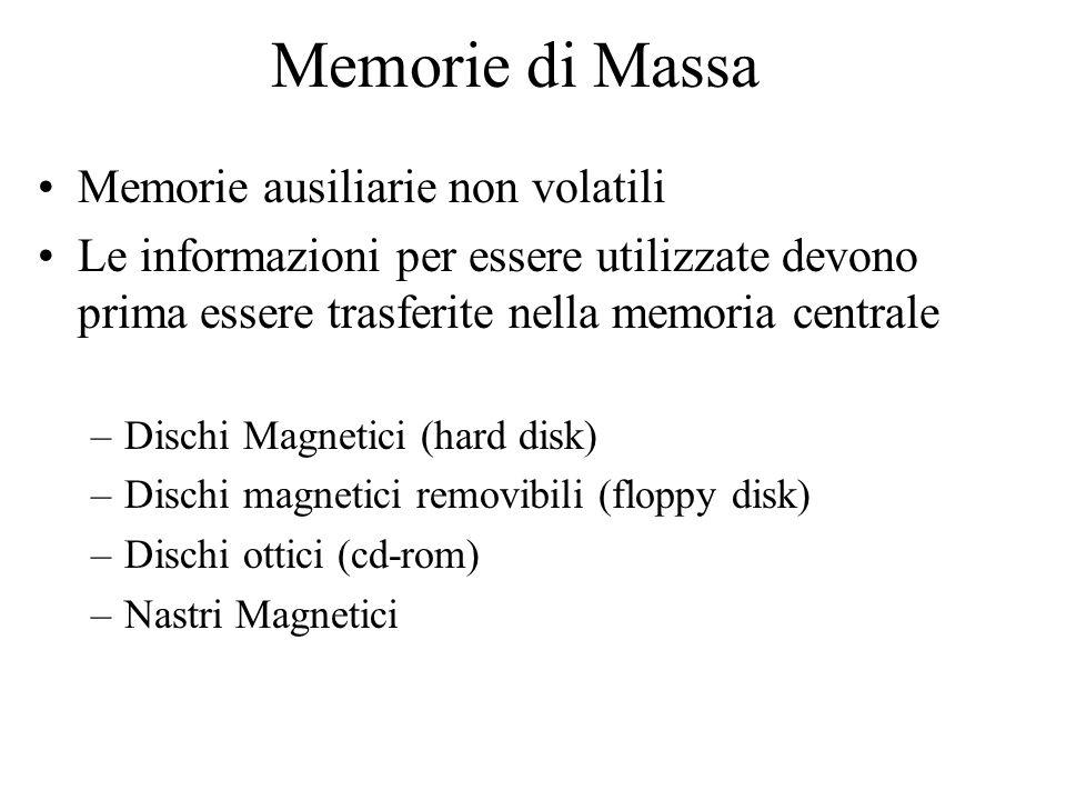 Memorie di Massa Memorie ausiliarie non volatili Le informazioni per essere utilizzate devono prima essere trasferite nella memoria centrale –Dischi Magnetici (hard disk) –Dischi magnetici removibili (floppy disk) –Dischi ottici (cd-rom) –Nastri Magnetici