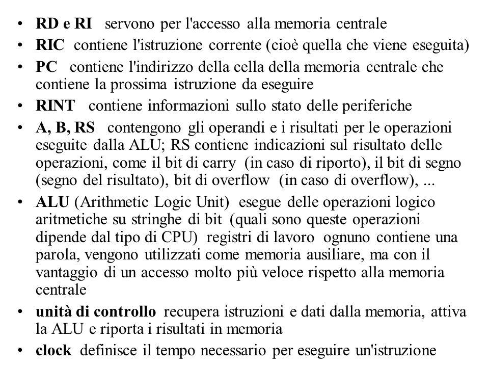 RD e RI servono per l accesso alla memoria centrale RIC contiene l istruzione corrente (cioè quella che viene eseguita) PC contiene l indirizzo della cella della memoria centrale che contiene la prossima istruzione da eseguire RINT contiene informazioni sullo stato delle periferiche A, B, RS contengono gli operandi e i risultati per le operazioni eseguite dalla ALU; RS contiene indicazioni sul risultato delle operazioni, come il bit di carry (in caso di riporto), il bit di segno (segno del risultato), bit di overflow (in caso di overflow),...